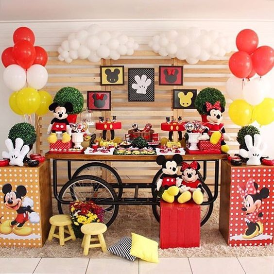 themes for birthday parties according to age for child 3